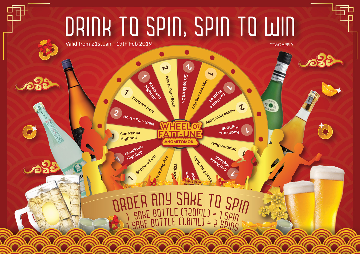 Drink to Spin, Spin to Win